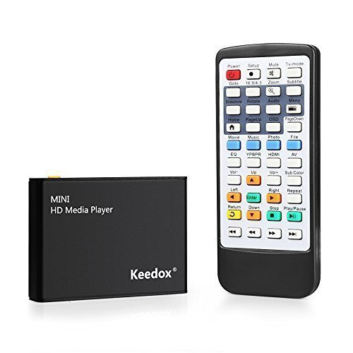 Keedox Digital